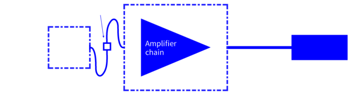 architecture-stand-alone-amplifier-product