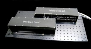 Infrared-and-visible-head-on-breadboard-upcycling-residual-infrared-from-doubling-SHG-crystal
